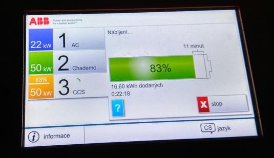 Nabíjení elektromobilu Hyundai Ioniq Electric